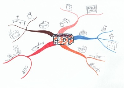 House Mind Map - Pictures only